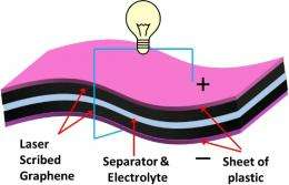 Researchers develop graphene supercapacitor holding promise for portable electronics