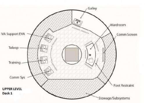 Design for a long duration, deep space mission habitat