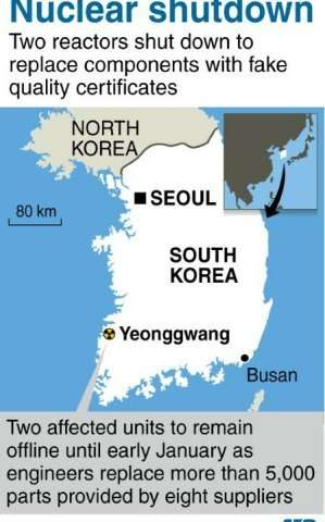 Graphic showing the Yeonggwang nuclear complex in South Korea