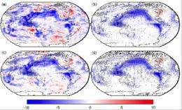 Scientists find a way to distinguish the aerosol particle signal from the weather noise