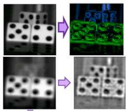 3-D, after-the-fact focus image sensors invented