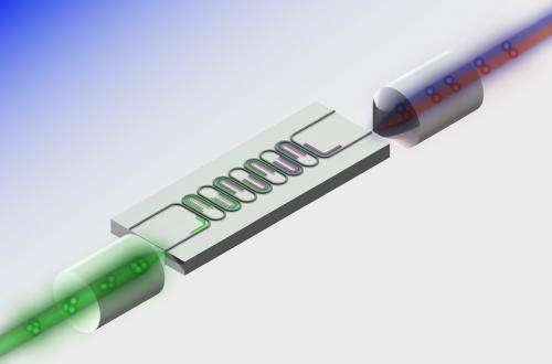 Hark! Group demonstrates first heralded single photon source made from silicon