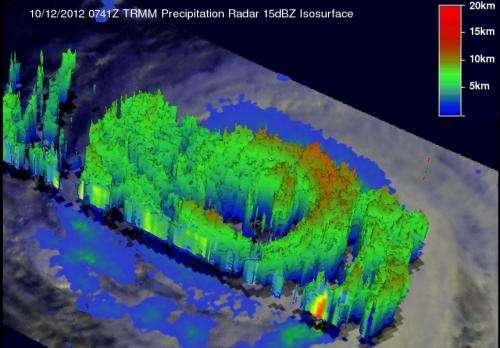 NASA satellite reveals some strong rainfall in meandering Typhoon Prapiroon