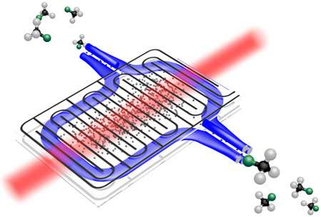 A 'Sisyphus' method for cooling trapped molecules