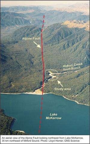 8000-year quake record improves understanding of Alpine Fault