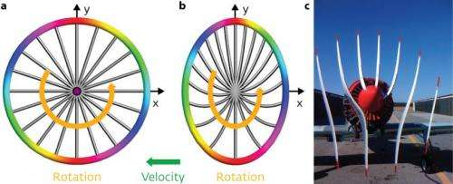 An effect occurring for rotating objects at the speed of light has surprising relevance to everyday applications