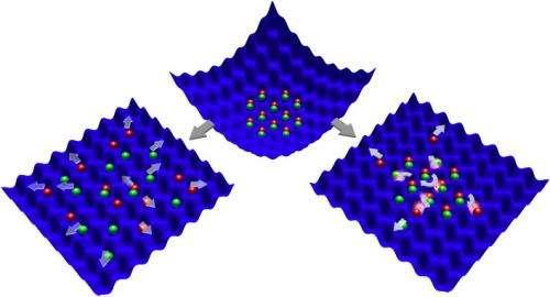 A traffic jam of quantum particles