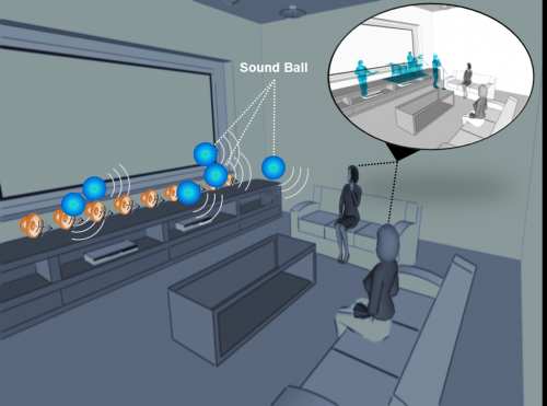 Build your own home theater for full-blast entertainment with 'Virtual Sound Ball'