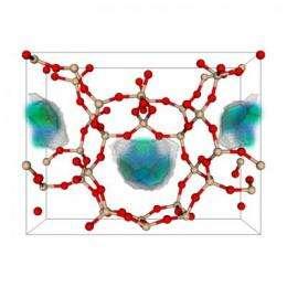 Computer model pinpoints prime materials for efficient carbon capture