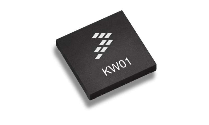 First sub-gigahertz wireless microcontroller using world's most energy-efficient 32-bit processor core