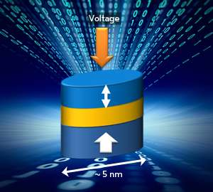 Data storage: Electrically enhanced recall