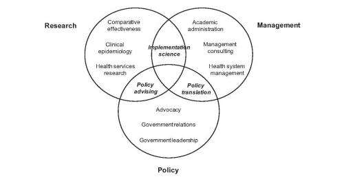 Defining career paths in health systems improvement