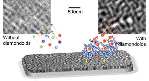 Diamond-like coating improves electron microscope images
