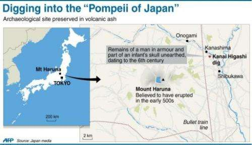 "Digging into the ""Pompeii of Japan"""