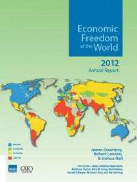 Economic freedom report: US continues slide, drops to 18th