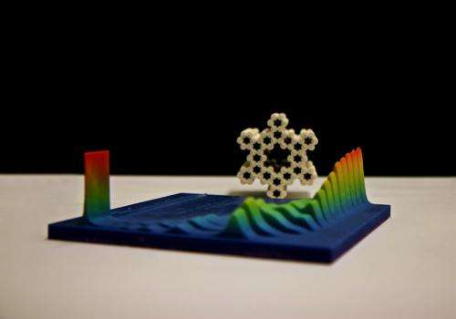 Reality check for DNA nanotechnology