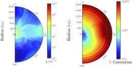 Halo of neutrinos alters physics of exploding stars