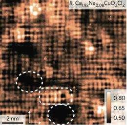 High-temperature superconductivity starts at nanoscale