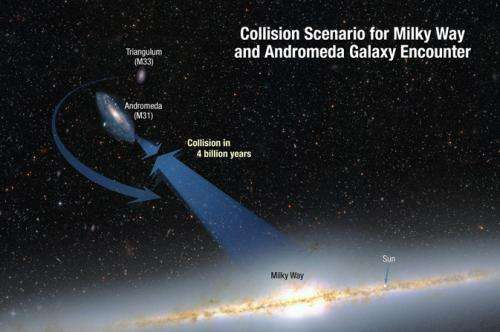 Hubble shows Milky Way is destined for head-on collision
