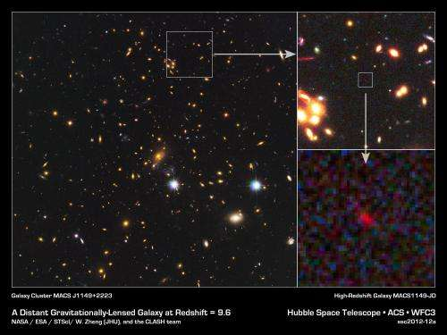 Johns Hopkins astrophysicist spies ultra-distant galaxy amidst cosmic 'dark ages'