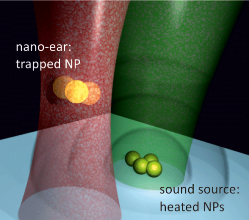 Physicists develop nano-level sound detector