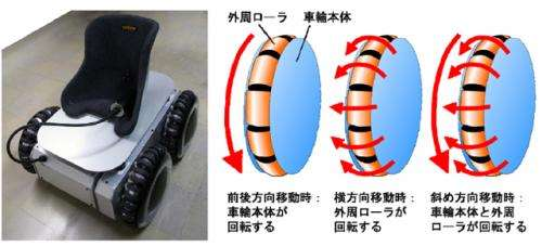 Kyoto prof rolls out omnidirectional wheelchair