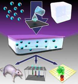 Light-emitting nanocrystal diodes go ultraviolet