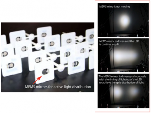 Low-cost MEMS fabrication technology using a replica molding technique