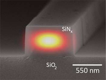 Low-noise, chip-based optical wavelength converter demonstrated