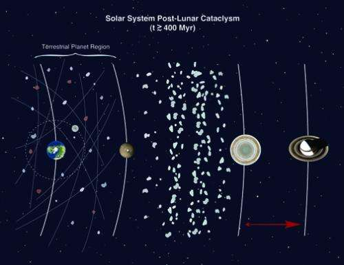 Lunar scientists shed light on Moon's impact history