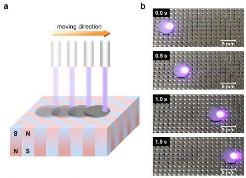 Magnetically levitating graphite can be moved with laser
