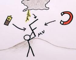 Minute physics: Real world telekinesis