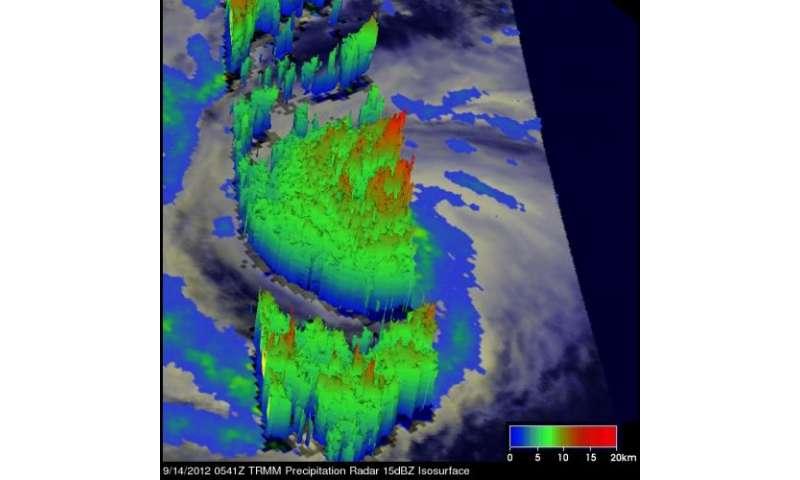 NASA examines very dangerous Super Typhoon Sanba