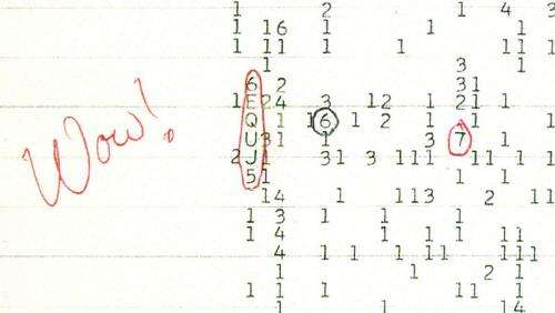 "National Geographic looking to respond to ""alien"" Wow! signal from 1977"