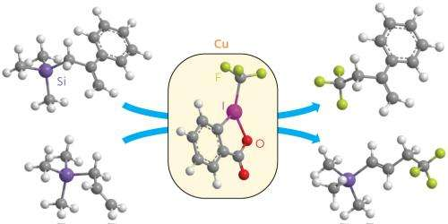 New method: More pharmaceuticals could benefit from the stabilizing influence of fluorine atoms