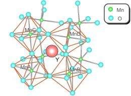 Origin of large polarization in multiferroic YMnO3 thin films