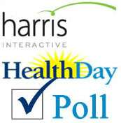 Partisanship guides americans' attitudes on health-care reform law: poll