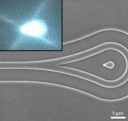Photonics: Integrated laser on silicon is looking good