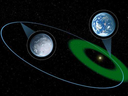Potential survival of extreme life forms on eccentric exoplanets
