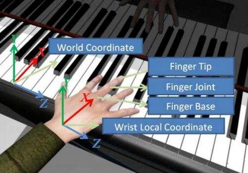 UC Davis team's piano system animates hands to do-re-mi