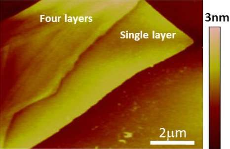 New two-dimensional semiconductor has ideal band gap for solar harvesting