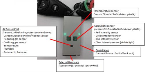 Sensor-app gateway device turns to Kickstarter