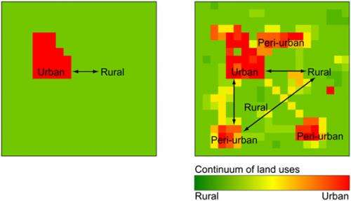 Country cousins: Climate connections and land urbanization dynamics