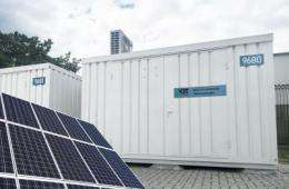 Solar power day and night