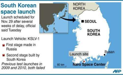 South Korean space launch