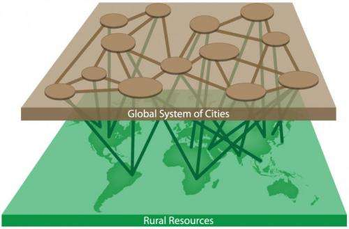 Sustainable cities must look beyond city limits