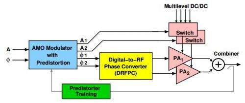 Ex-MIT company rethinks power-feasting amplifiers