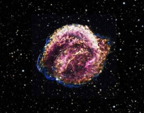 Was Kepler's supernova unusually powerful?