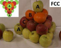 What is the best way of stacking apples?