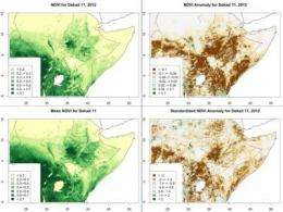 With climate and vegetation data, UCSB geographers closer to predicting droughts in Africa